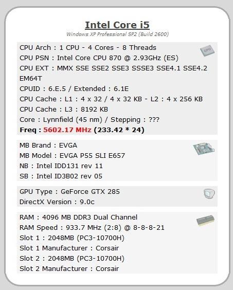 Core i5 870 разогнан до 5600+МГц