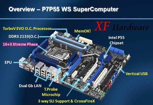 Asus P7P55 WS SuperComputer с 5-ю PCI-E x16