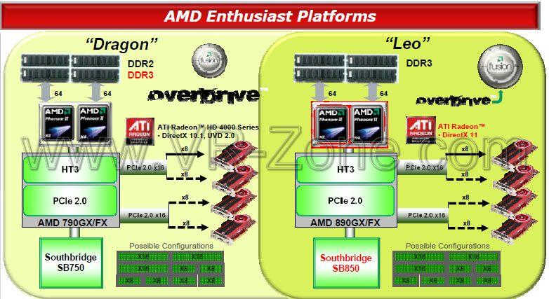 AMD Leo - Платформа для энтузиастов в 2010г