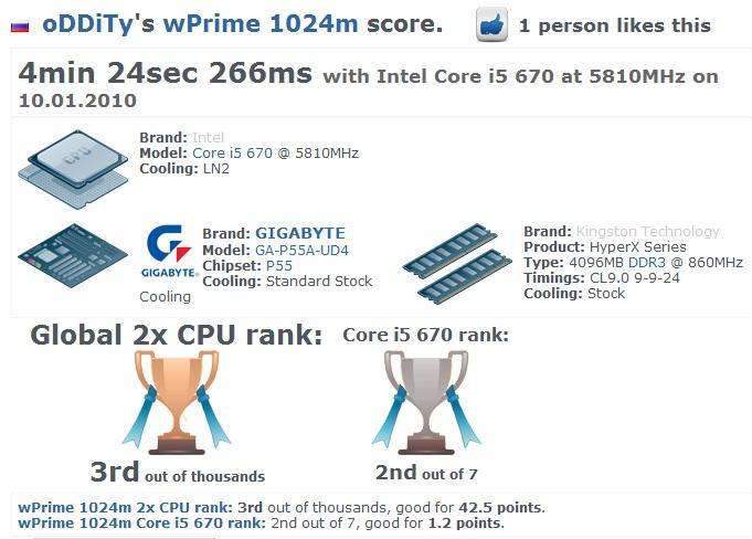 Обзор материнской платы GigaByte GA-P55A-UD4 и Intel Core i5 670