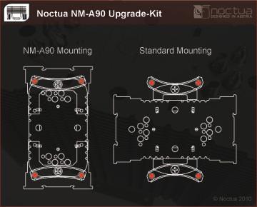 Бесплатный набор креплений NM-A90 от Noctua