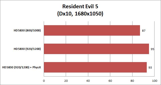 XFX HD5830. Отличная карта. От других.