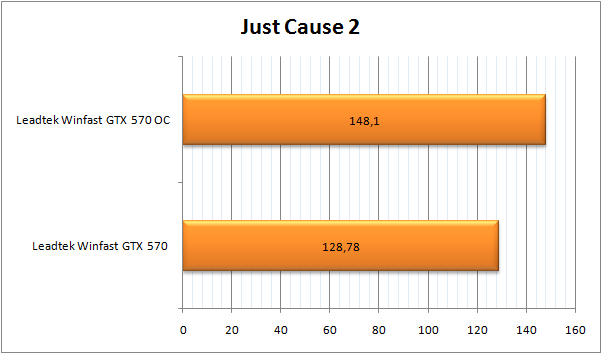 just_cause_2