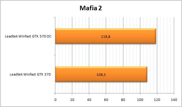 mafia2