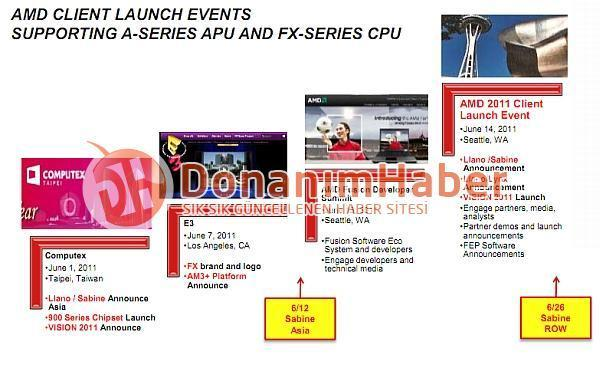 Стало известно расписание запуска новых процессоров AMD Llano и Zambezi