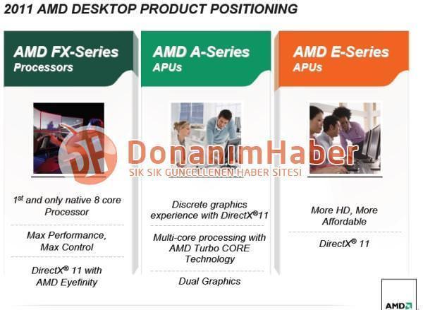 Новые подробности о производительности процессоров AMD FX Zambezi и APU Llano