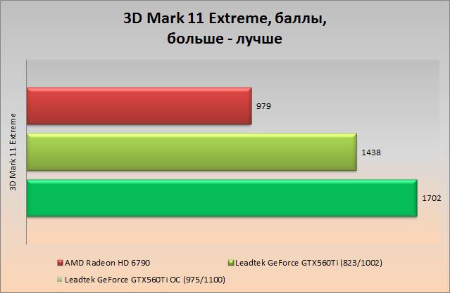 3dm11_extreme