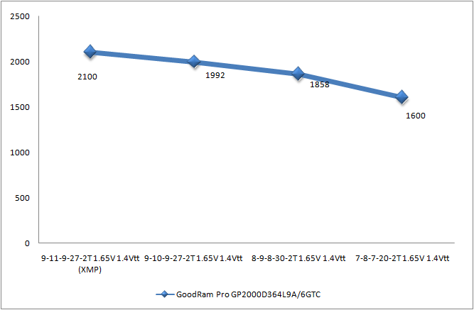 graph_oc