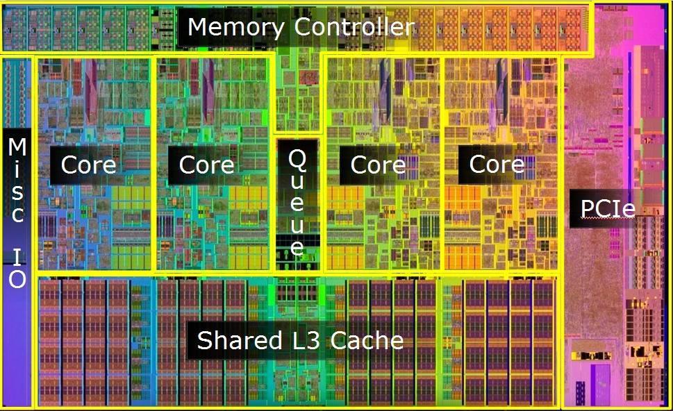 Обзор процессора Intel Core i7 870S