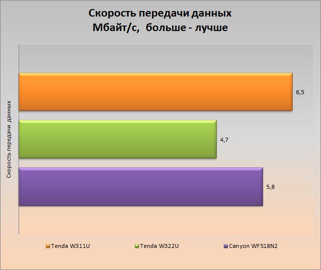 usb_graph