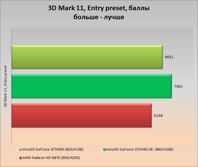 3dm11_entry