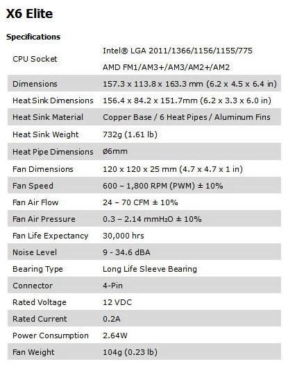 Cooler Master представляет новые кулера X6 и X6 Elite