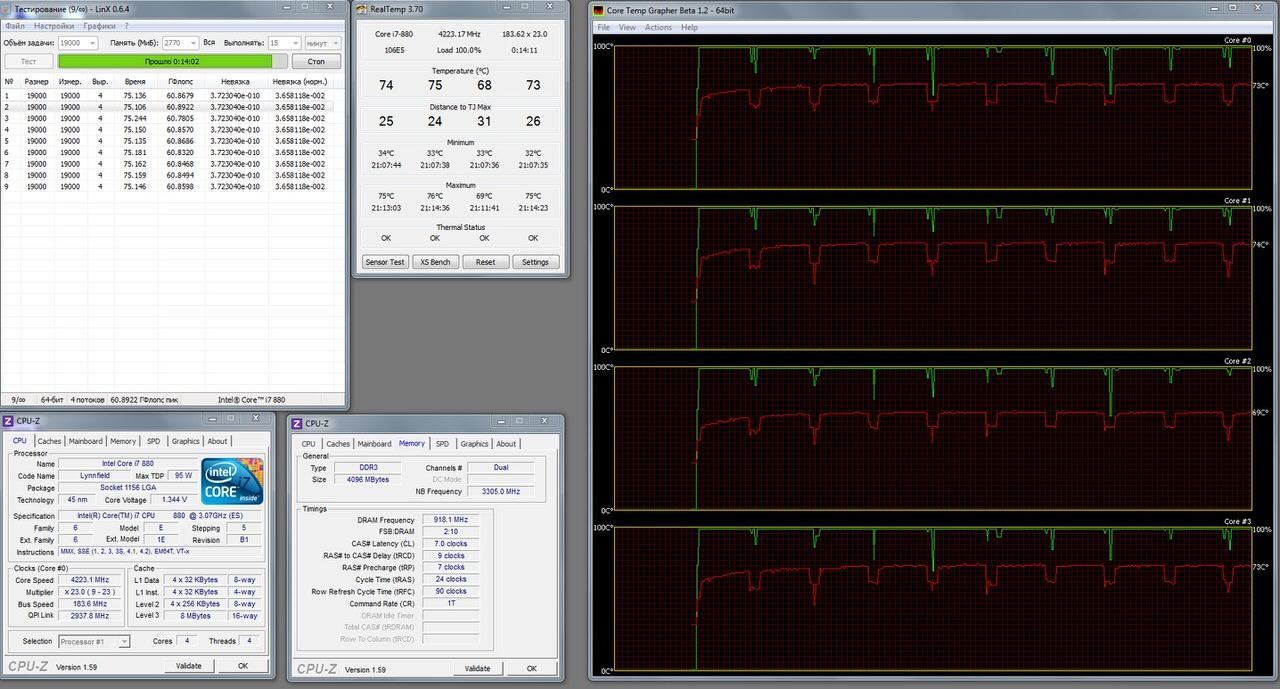 Обзор и тестирование процессорного кулера Phanteks PH-TC14PE