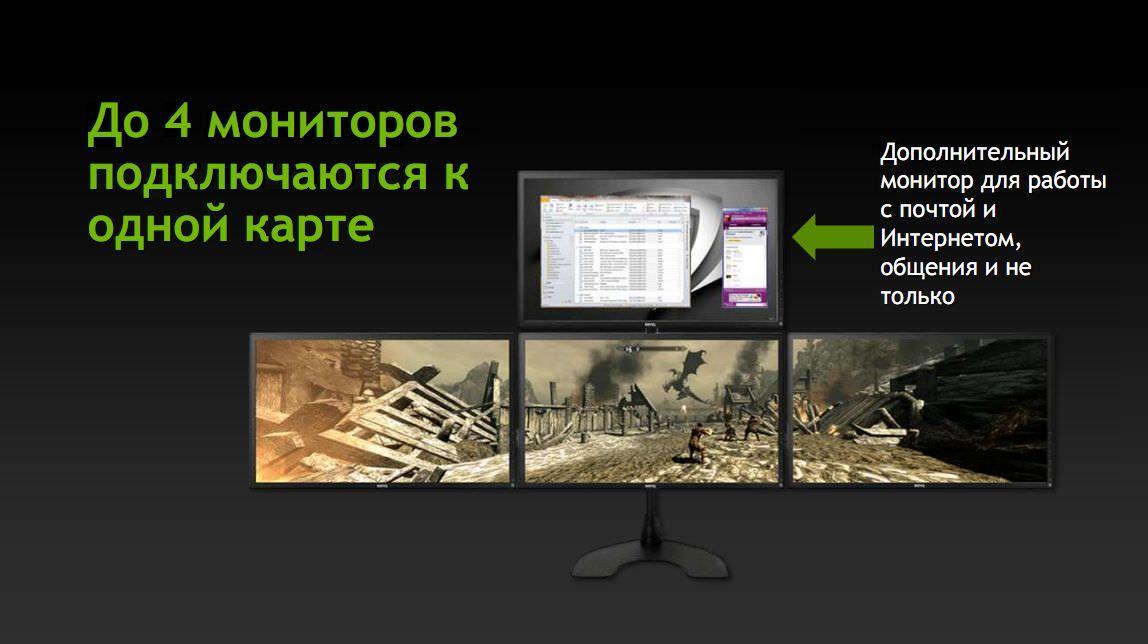 Официальный анонс видеокарты NVIDIA GeForce GTX 680 (Kepler): еще быстрее, еще плавнее