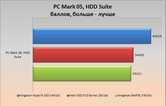 pcm05