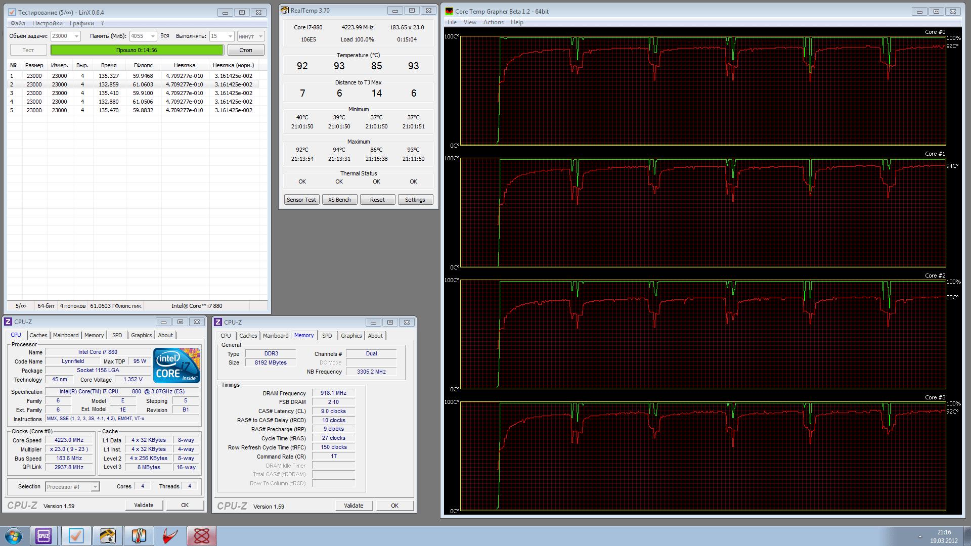 Обзор и тестирование процессорного кулера Prolimatech Lynx