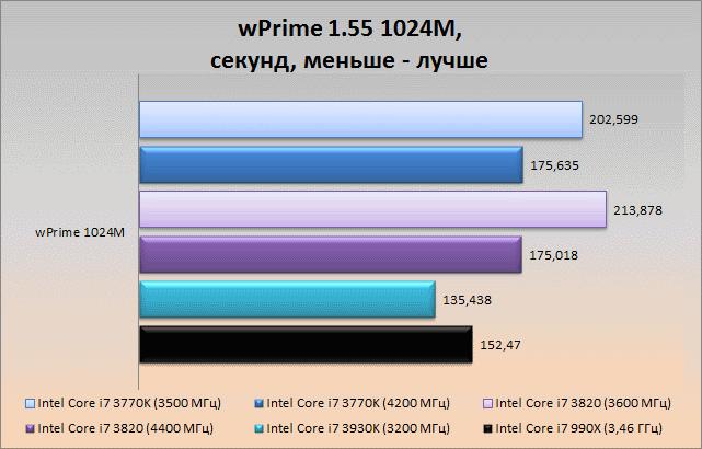 wpr1024