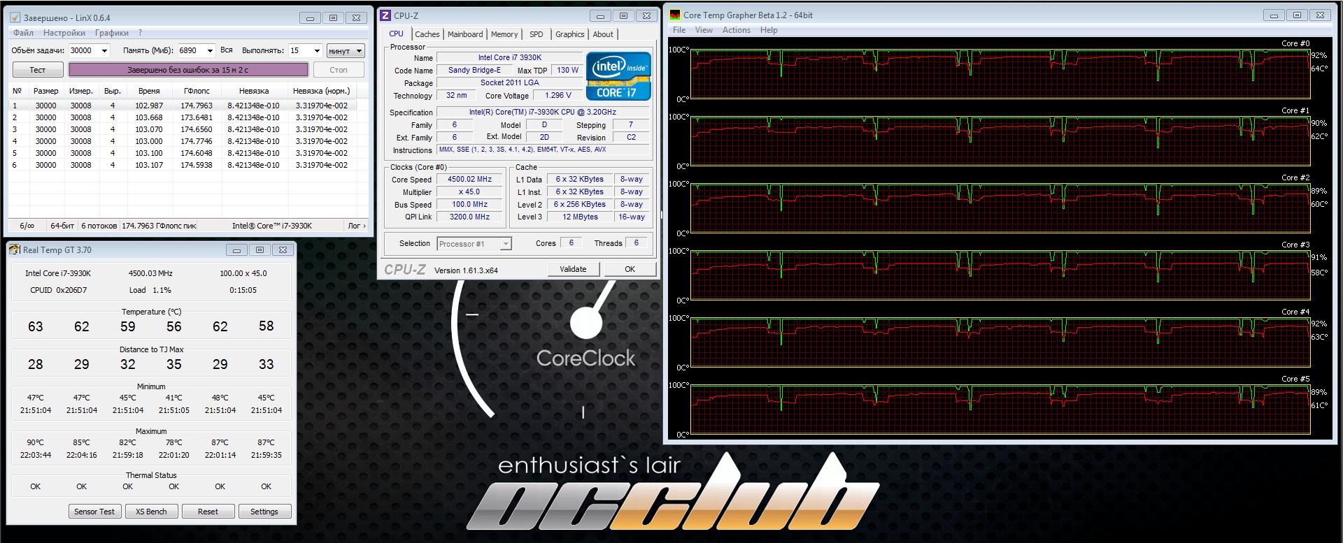 Обзор и тестирование процессорного кулера Scythe Mugen 3 PC Games Hardware Edition