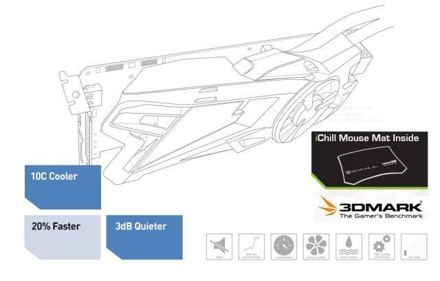 Гибридная система охлаждения iChiLL GeForce GTX Titan Accelero Hybrid