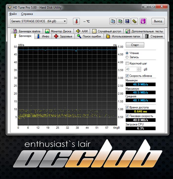Kingmax SDXC pro 64 Gb