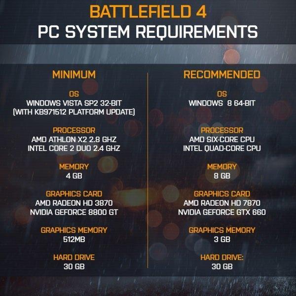 Стали известны системные требования для Battlefield 4