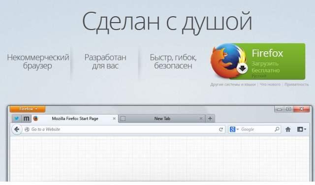 Mozilla Firefox обновилась до версии 24.0
