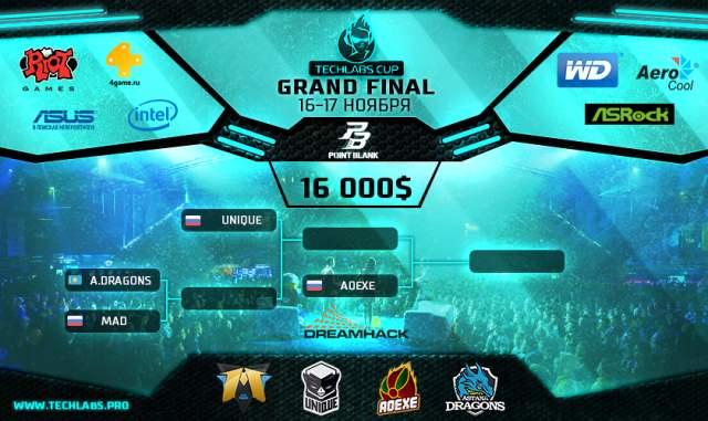 Результаты отборочных соревнований по League of Legends и Point Blank
