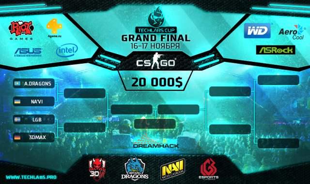 Расписание Гранд-финала TECHLABS CUP 2013