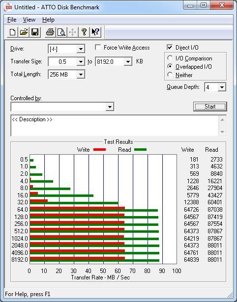 Обзор и тестирование карты памяти Toshiba Exceria Type 2 SDHC Class 10 UHS-I объемом 32 ГБ