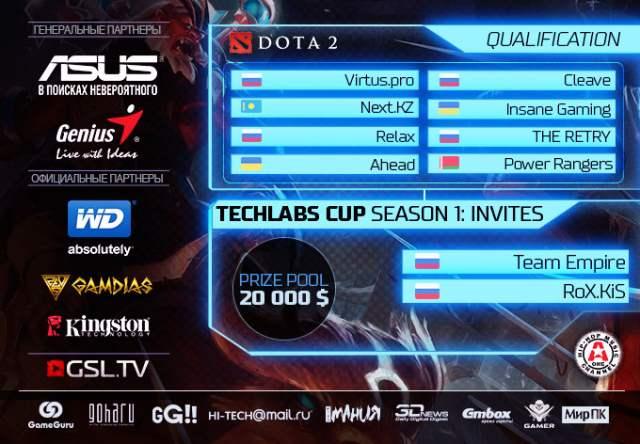 TECHLABS CUP RU 2014 Season 1 объявляет о начале отборочных
