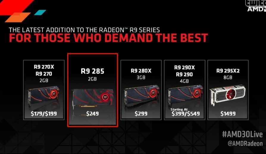 R9-285-price1