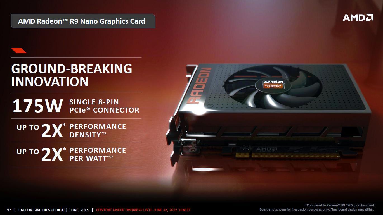 Radeon R9 Nano приближается к дате релиза: новые подробности от AMD