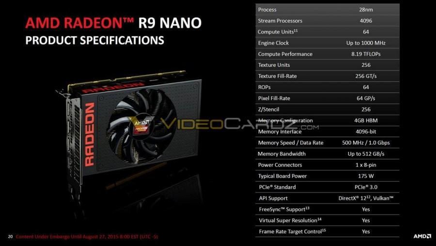 Раскрыты спецификации R9 Nano