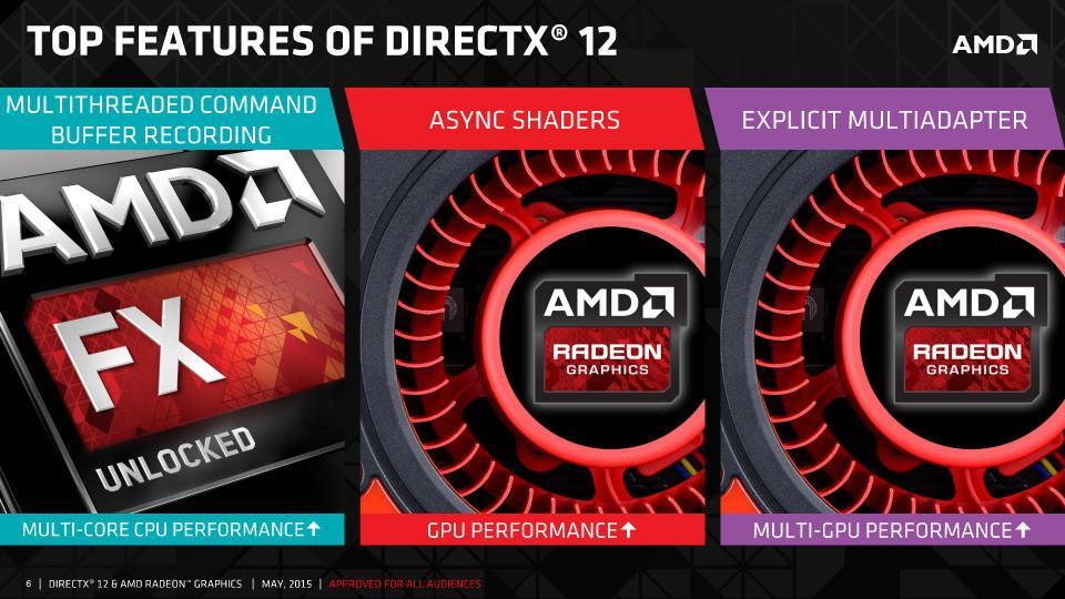 Отсутствие поддержки асинхронных вычислений делает процессоры NVIDIA Maxwell менее подготовленными к DirectX 12, чем процессоры от AMD