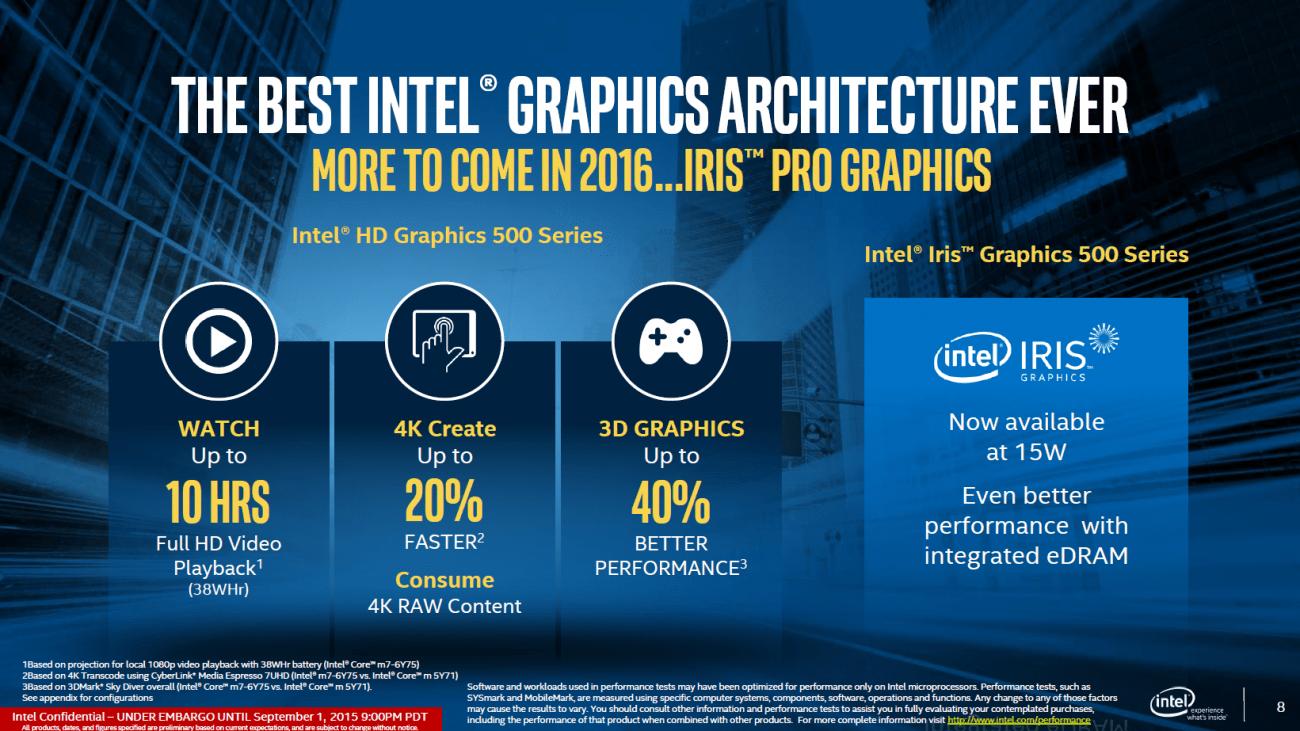 Intel встроит eDRAM в процессоры с Iris и Iris Pro