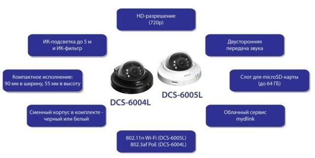 Компания D-Link представляет новые компактные купольные сетевые камеры с HD-разрешением DCS-6004L и DCS-6005L