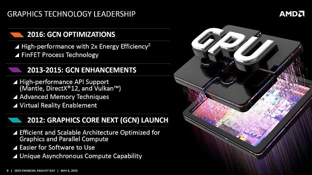 Видеопроцессоры AMD следующего поколения будут иметь серьезно улучшенное энергопотребление