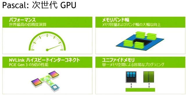 NVIDIA дала больше подробностей о видеочипе Pascal