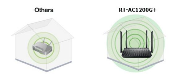 Новый двухдиапазонный маршрутизатор ASUS RT-AC1200G+