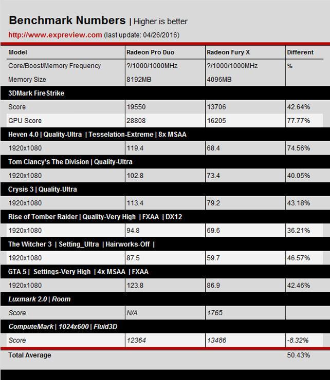 Radeon Pro Duo test 03