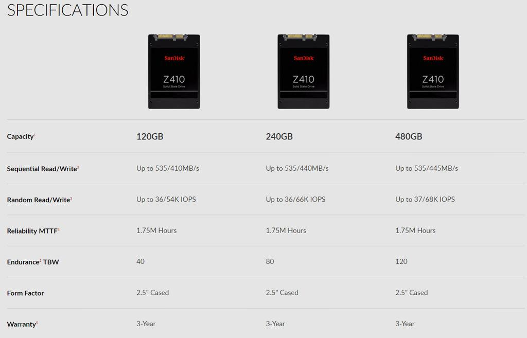 SanDisk Z410 02
