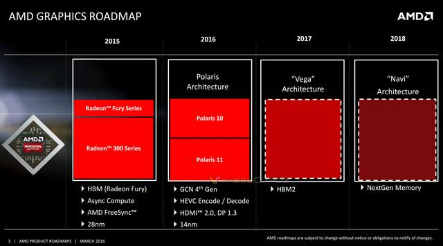 AMD Radeon 2016 2017 Roadmap 01s