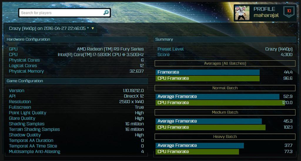 GTX 1080 vs Fury X 02