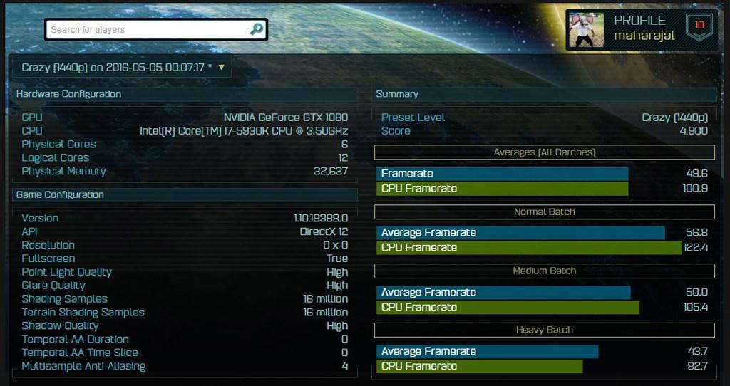 GTX 1080 vs Fury X 03
