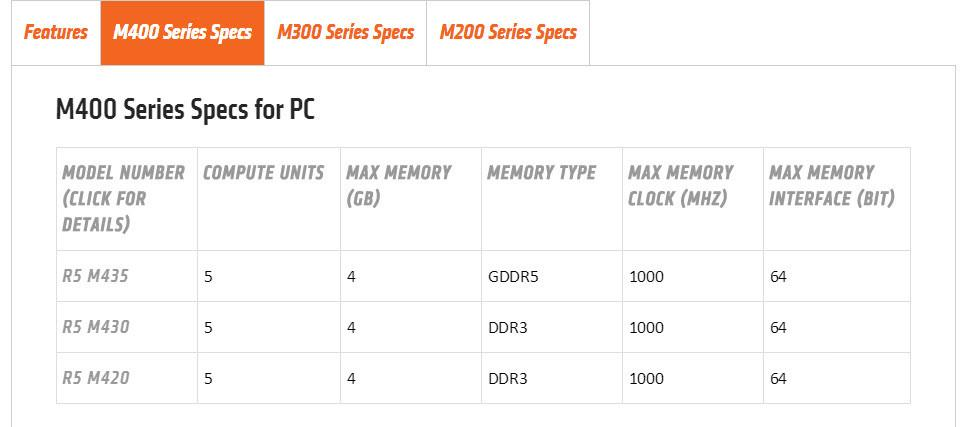 AMD M400 01