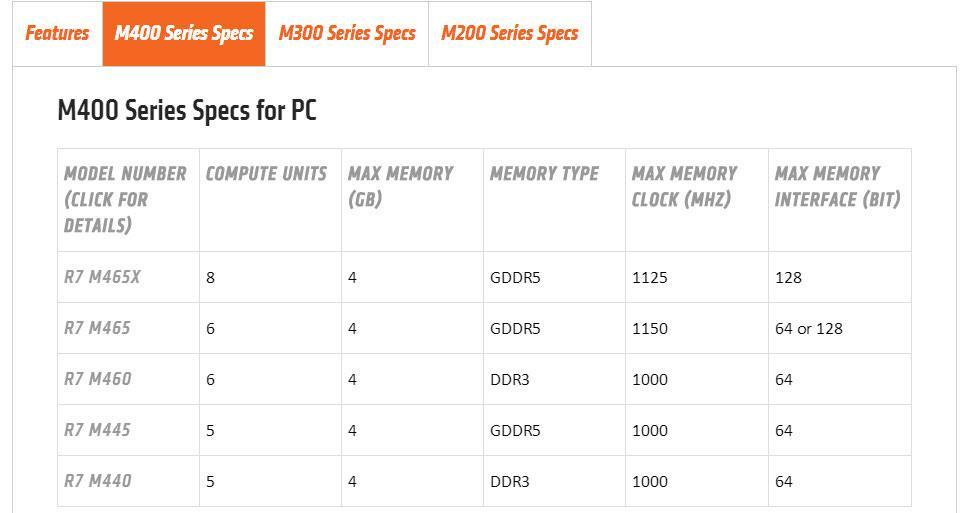 AMD M400 02