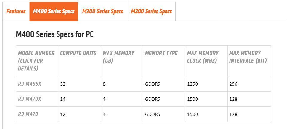 AMD M400 03