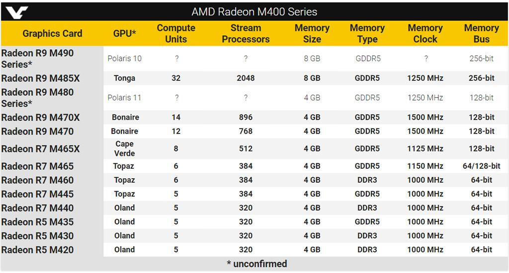 AMD M400 04