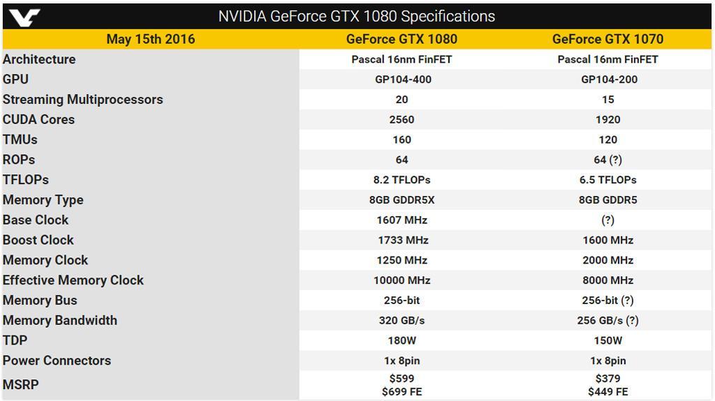 GTX 1070 Spec 02