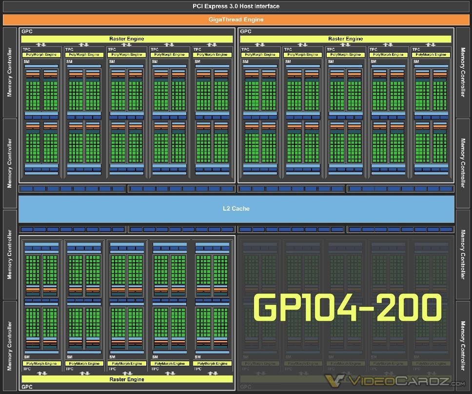 GTX1070 full spec 04